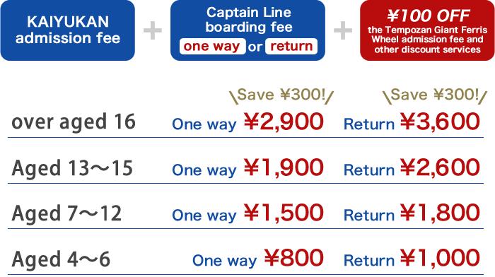 Captain Line Osaka Aquarium Kaiyukan