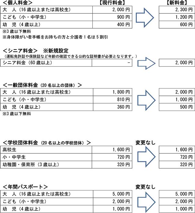 new_admission.jpg
